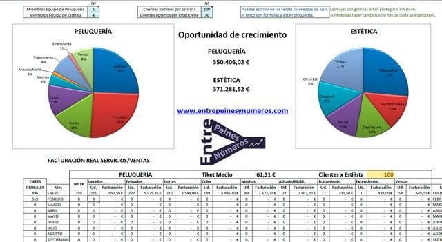 Los números del salón en Excel
